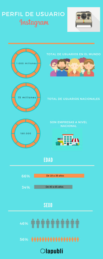 Instagram para mi empresa, infografía informativa